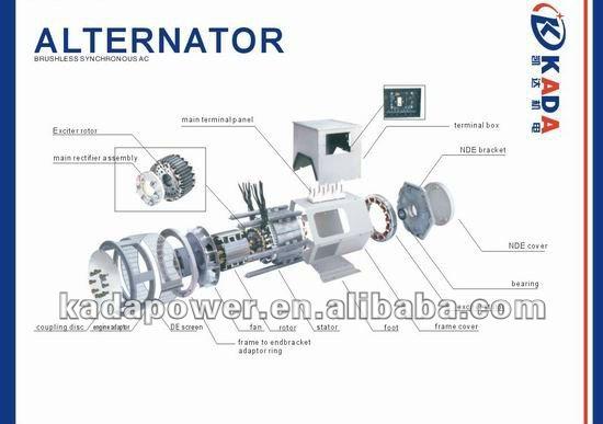 Alternator 10kw Generator Alternator Engine Alternator Coupling