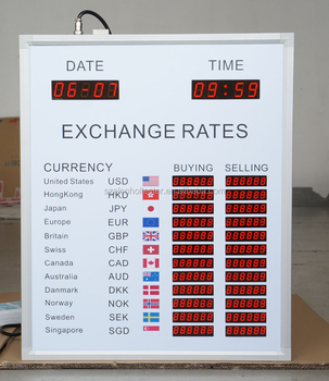 Exchange Rate Bank Of China Currency Display Board