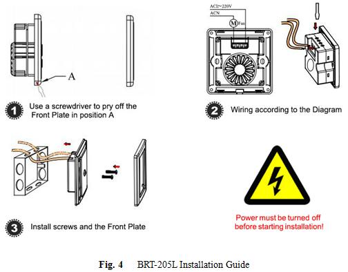 Automatische Led-dimmer Schalter Für Licht 240v - Buy Product on ...