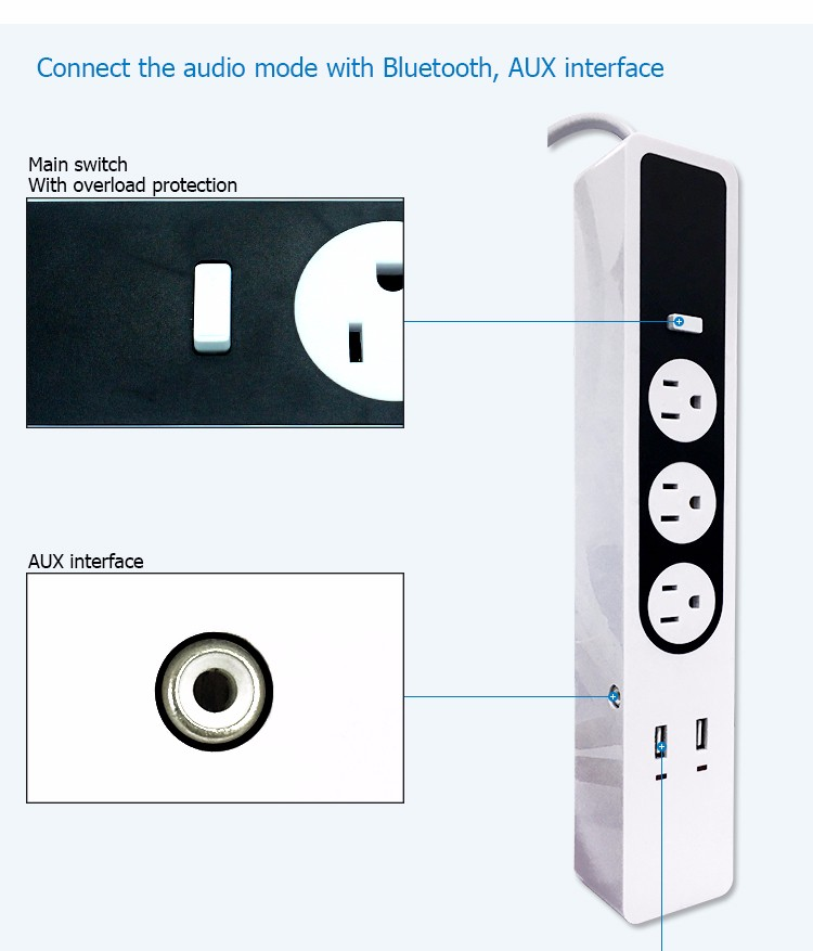 Daul Usb Port 3 Outlet American Power Strip Extension
