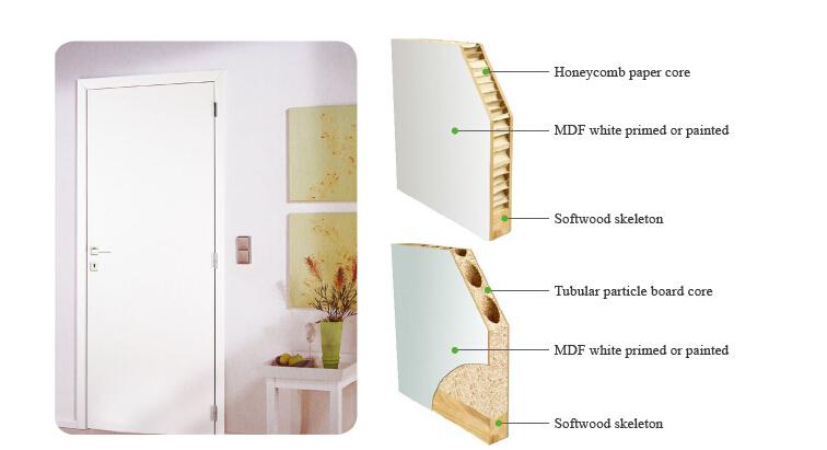 European Style White Modern Design Flush Semi Solid Door View Flush