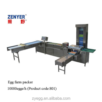 Hotsale Farm Packer(automatic Egg Packer) - Buy Egg Packing Machine,Egg  Packer,Farm Packer Product on Alibaba com