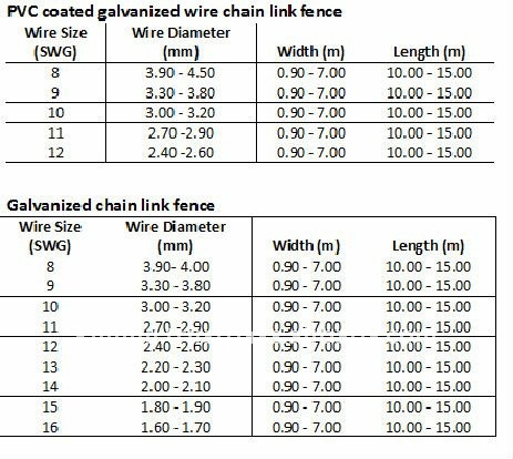 Diamond shape galvanized wire chain link fencing buy chain link diamond shape galvanized wire chain link fencing greentooth Image collections