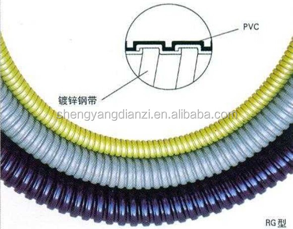 2 inch electrical flexible pvc corrugated conduit with PVC coat and metal tube
