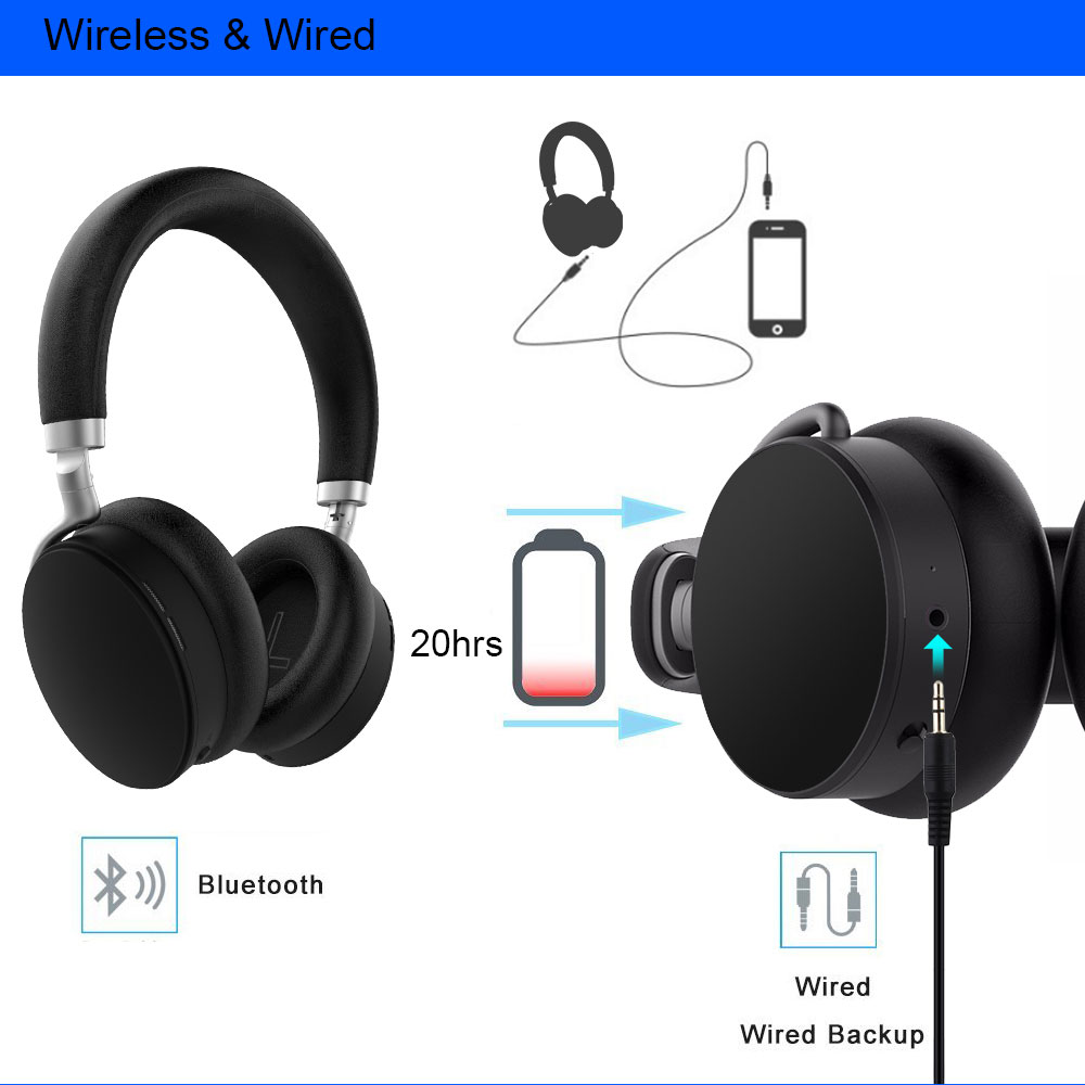 Music Experience APTX-LL Low Latency Bluetooth 5.0 Headsets Wireless Stereo Sound Active Noise Cancelling ANC Headphones