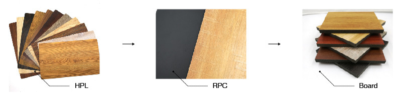 wood grain exterior hpl phenolic compact laminate