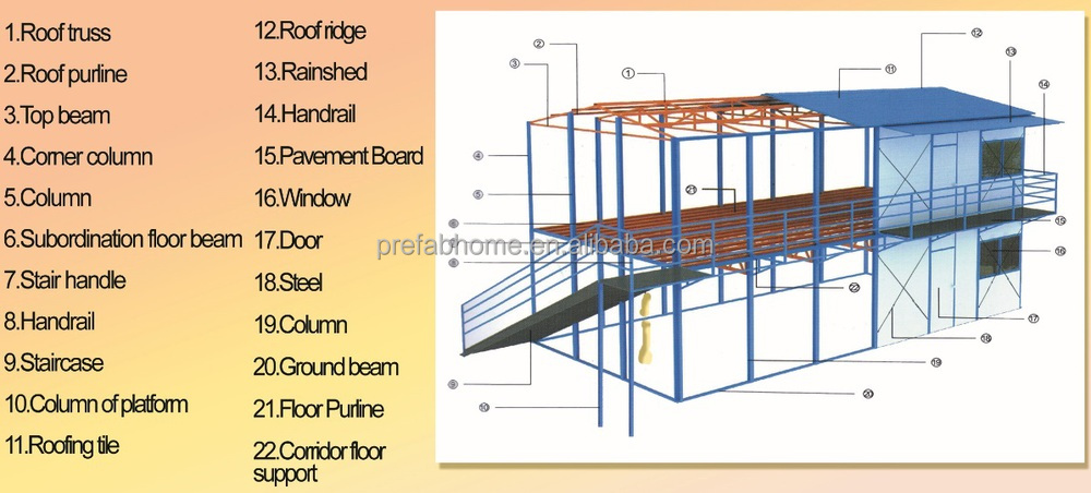 Economical price steel frame modular camp house for labor workers