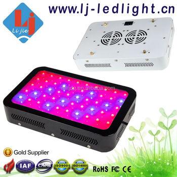 180w New Led Grow Light 60x 3w Full Spectrum Red 630nm Blue 460nm ...