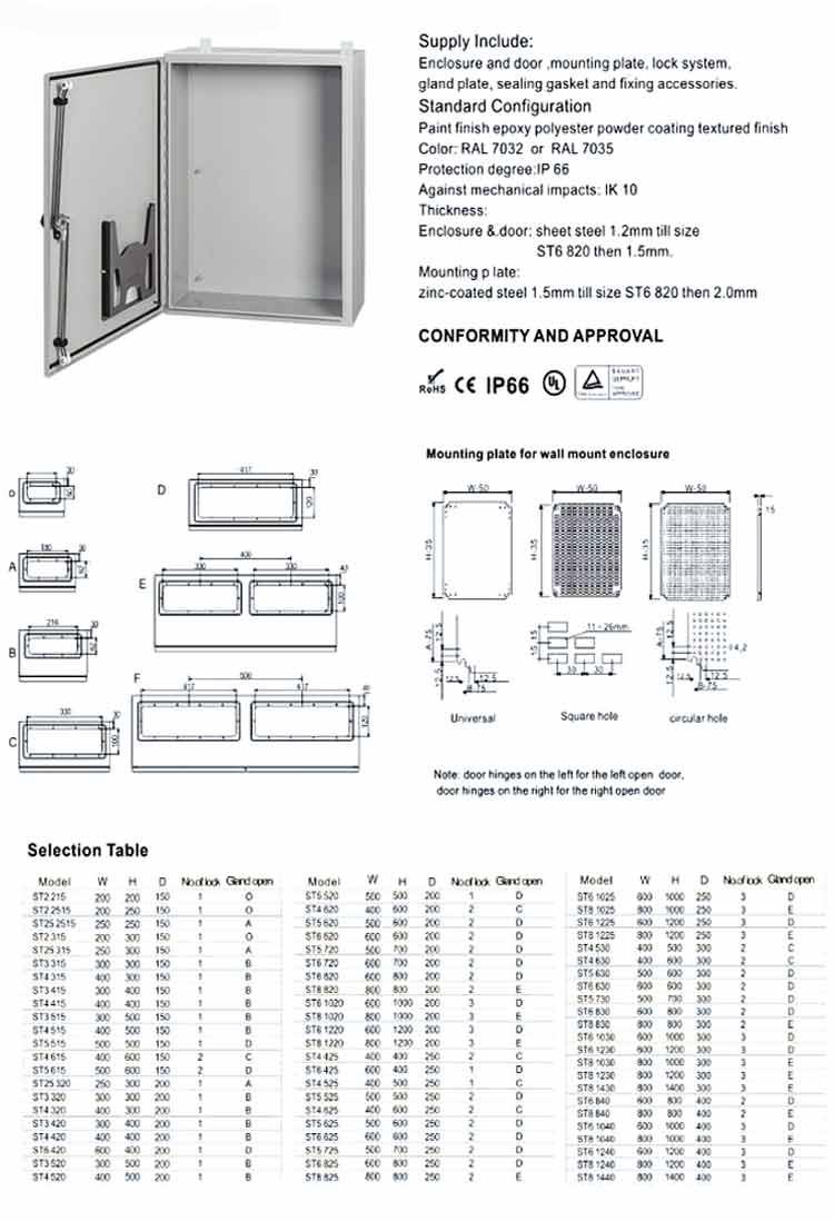 Popular Hot Sale Aluminium Enclosure Box Diecast Ip65 Case Project St60 Wiring Diagram Energy Meter