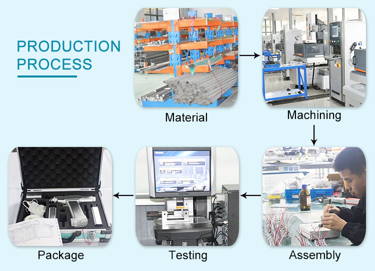 Processing technology.jpg