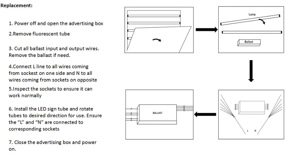 Double côtés rotaable cas r17d T8 signe 360 degrés a mené la lumière de tube pour la boîte De Publicité