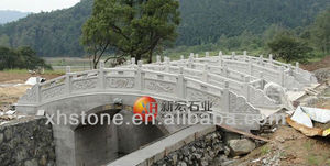 Landscape Garden Building Stone Bridge