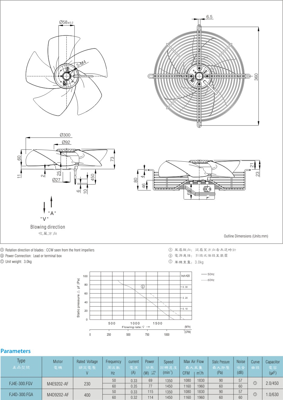 high quality 300mm axial fan with external rotor motor for air cooler FJ4E-300.FG
