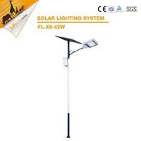 Module 100w Solar Street Light For High Way With Big Power ...