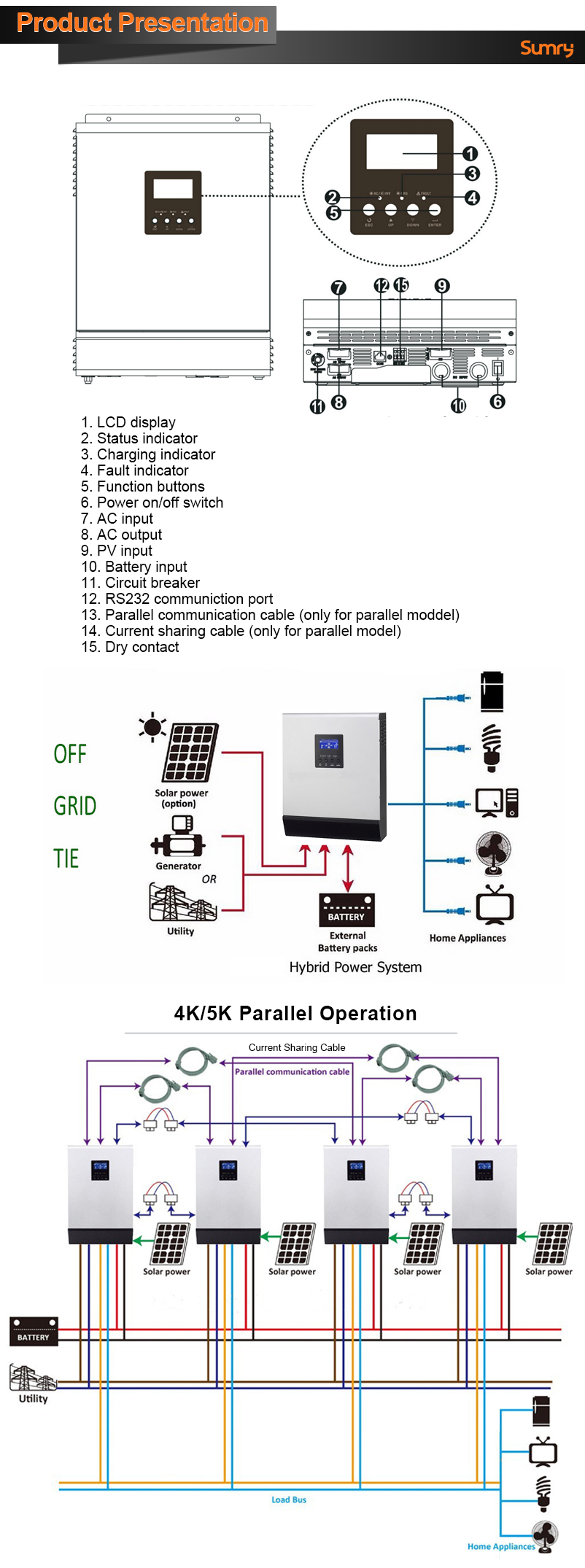 80a Mppt Single Phase Dc Ac Pure Sine Wave Solar Inverter 4000w Circuit Diagram