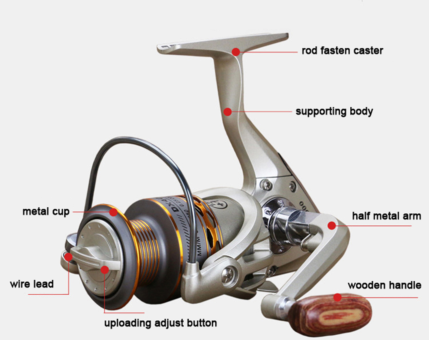 13-axis Metal Head Fishing Reel Wooden Handle Wholesale Interchangeable Arm Fishing Reel Fishing Tackle