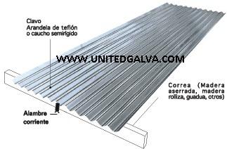 Lamina corrugada teja galvanizada y pintada buy lamina - Lamina de hierro ...