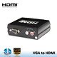 Computer to TV Composite to HDMI 1080p Converter