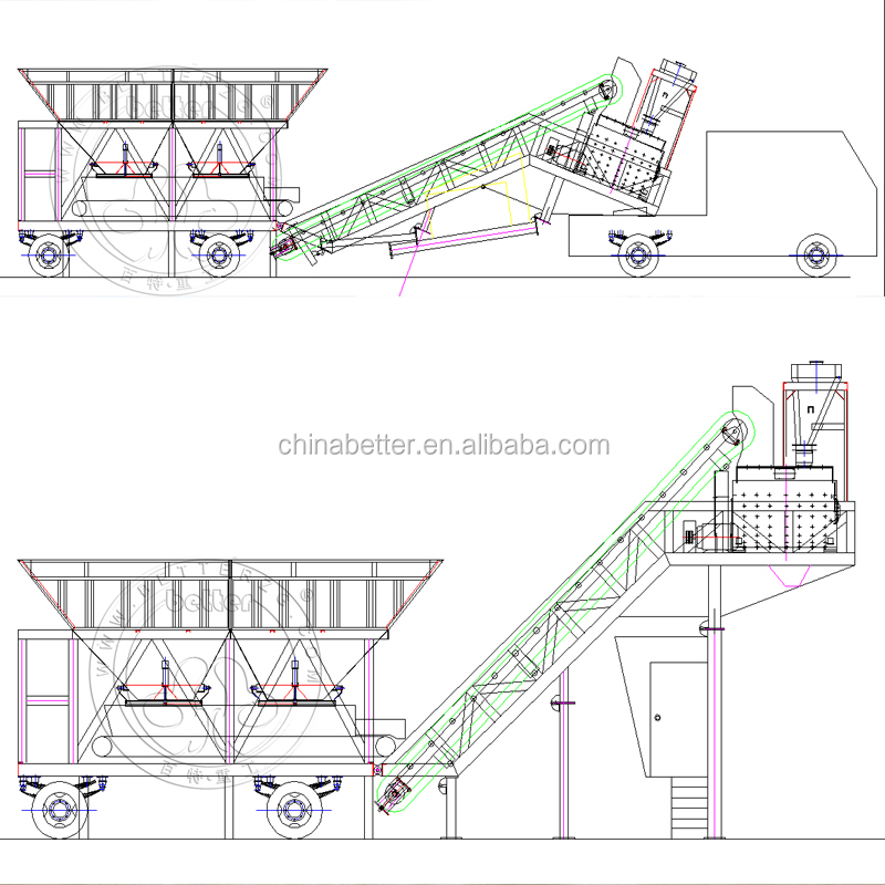 mibile concrete batching plant 17.jpg