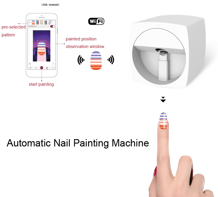 O2NAILS Automatic Nail Painting Machine Multifunction Portable Mobile Wifi Wireless Easy All-Intelligent 3D Nail Printers