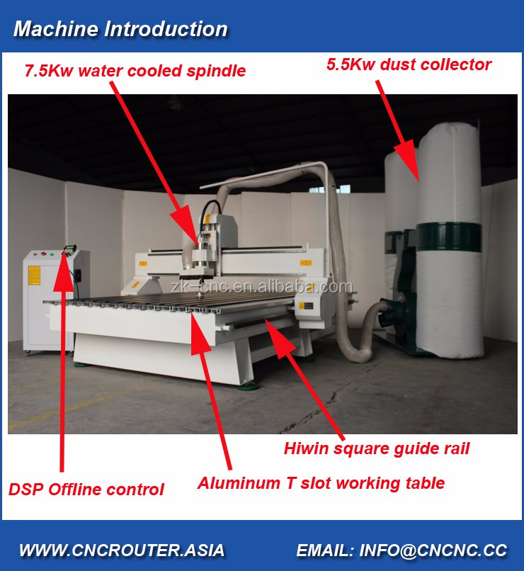Wood Carving CNC Router Machine 1500*2500MM With 7.5Kw Spindle DSP Handle Control Dust Collector ZK-1525