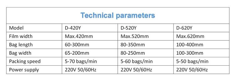 Full Automatic Sachet water filling / sealing / liquid packing machine price