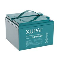 High Capacity Battery 48v 28ah Battery 48v 28ah Made in China with ISO/CE