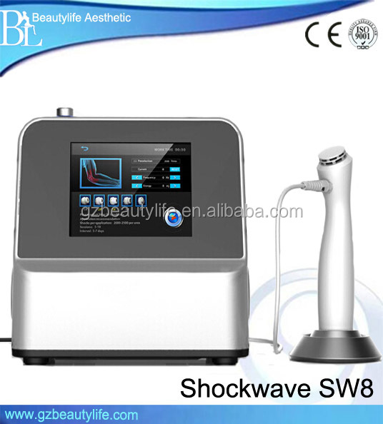 Extracorporeal Shock Waves Therapy manufacturer