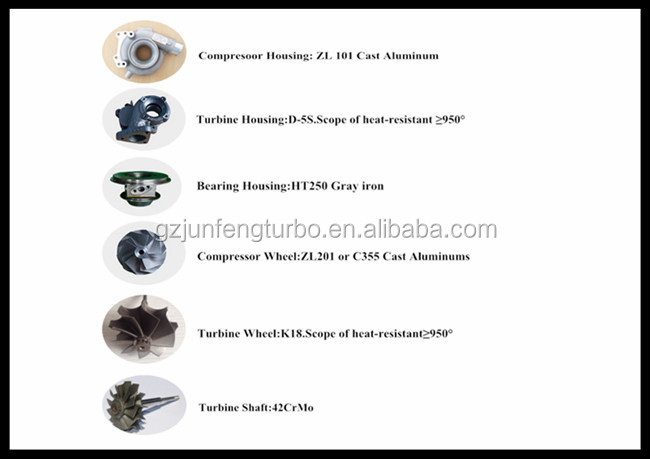 Car accessories turbocharger 17201-58040 repair kit for CT12B
