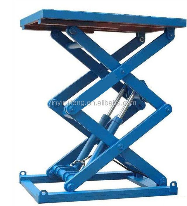 Portable stationary scissor lift,automatic lifting table,double scissor lift table
