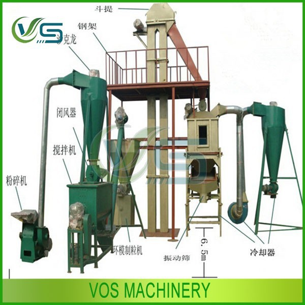 new design professional animal feed pellet production line/chicken feed pellet machine for animal