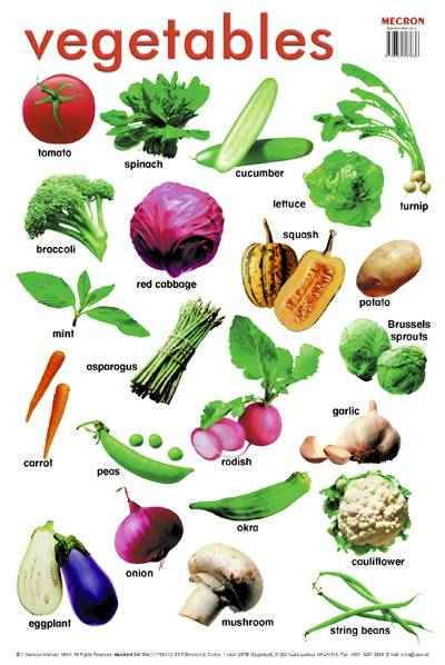 fresh fruits and vegetables - buy fresh vegetables and fruits