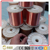 Innovative product for export enameled copper magnet wire price