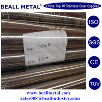 top quality best price Nickel 200 round bars Manufacturer with SGS and UV certificate