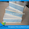 decorative wall panel for acoustic mgo sandwich panel