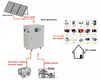 Off Grid Solar System Grid Tie Panel Generator System 5000W Home Solar Power System