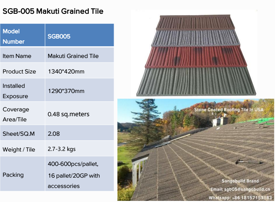 Mozambique Zimbabwe Hot Sale Construction Steel Roofing