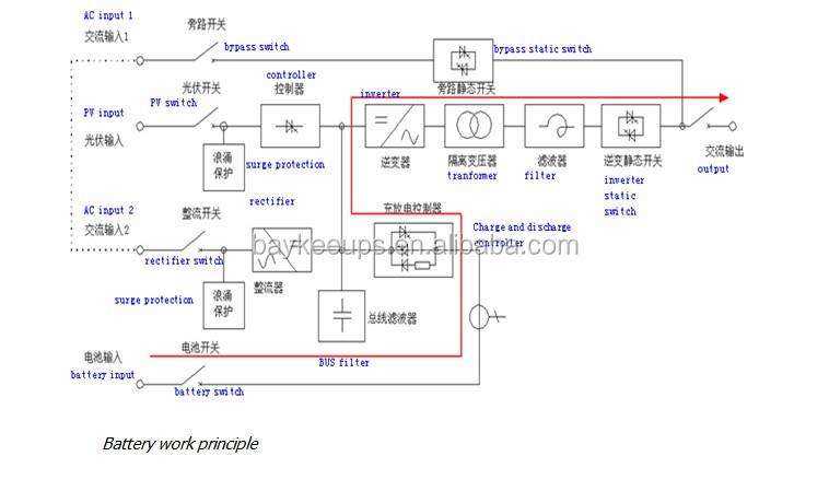 Fronius Inverter Wiring Diagram : Baykee alibaba china fronius inverter cabinet buy