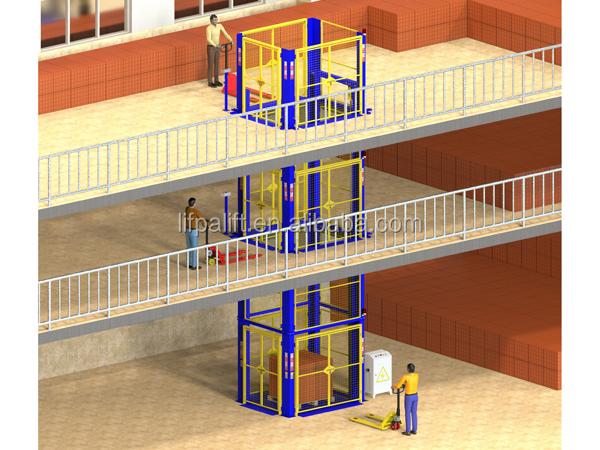 5000kgs elektrikli hidrolik depo kaldırma platformu