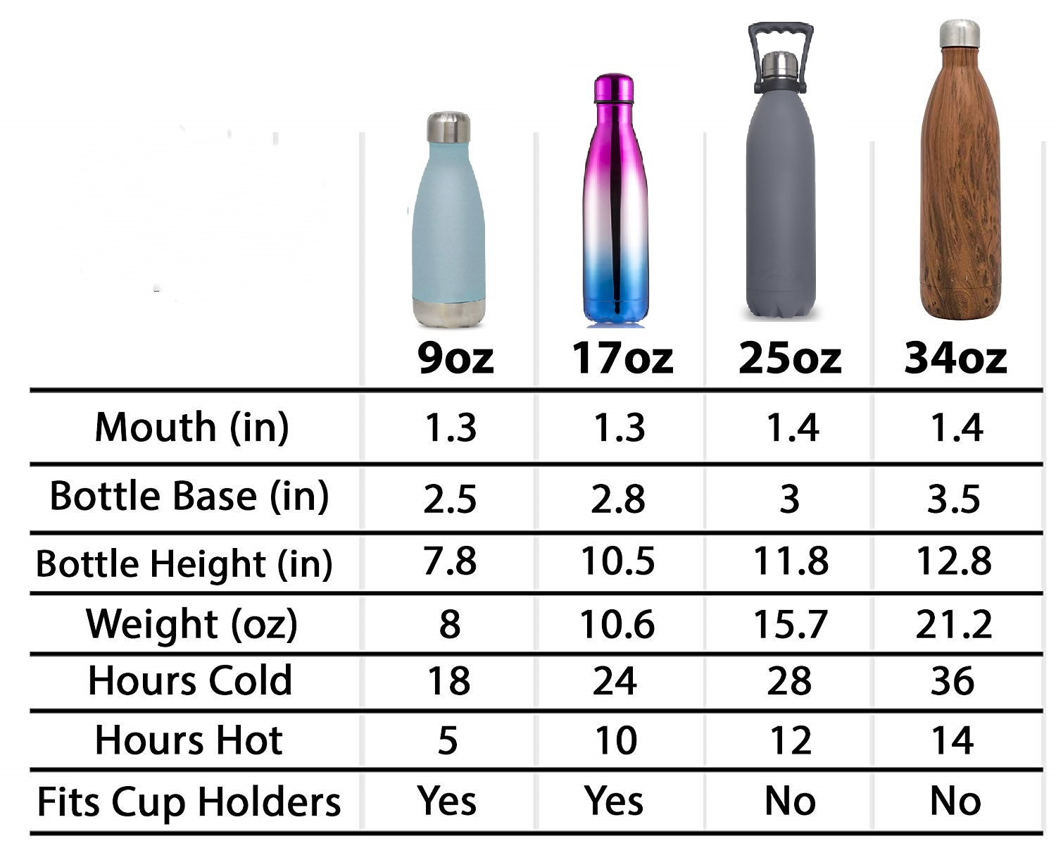 17oz Amazon Hot BPA Free Reusable Sport insulated thermal bottle stainless steel sports water drink keep 24 Hours Cold 12 Hot