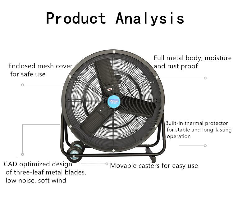 OEM Three Blades / Rotating / High Velocity Movement Air Blower Fan Drum Fan