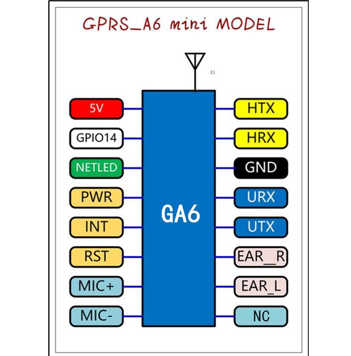 GSM//GPRS Quad-band Mini A6 Development Board SMS Audio Board 5V Replace SIM800L