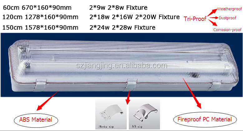 Kısılabilir T8 Ip65 Su Ge 231 Irmez Armat 252 R Led Floresan Ampul