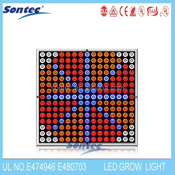 LED grow light panel China factory.jpg