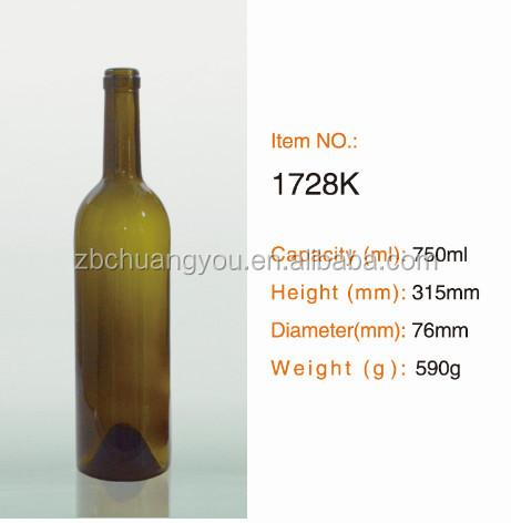 China Antique Bottle Shapes, China Antique Bottle Shapes