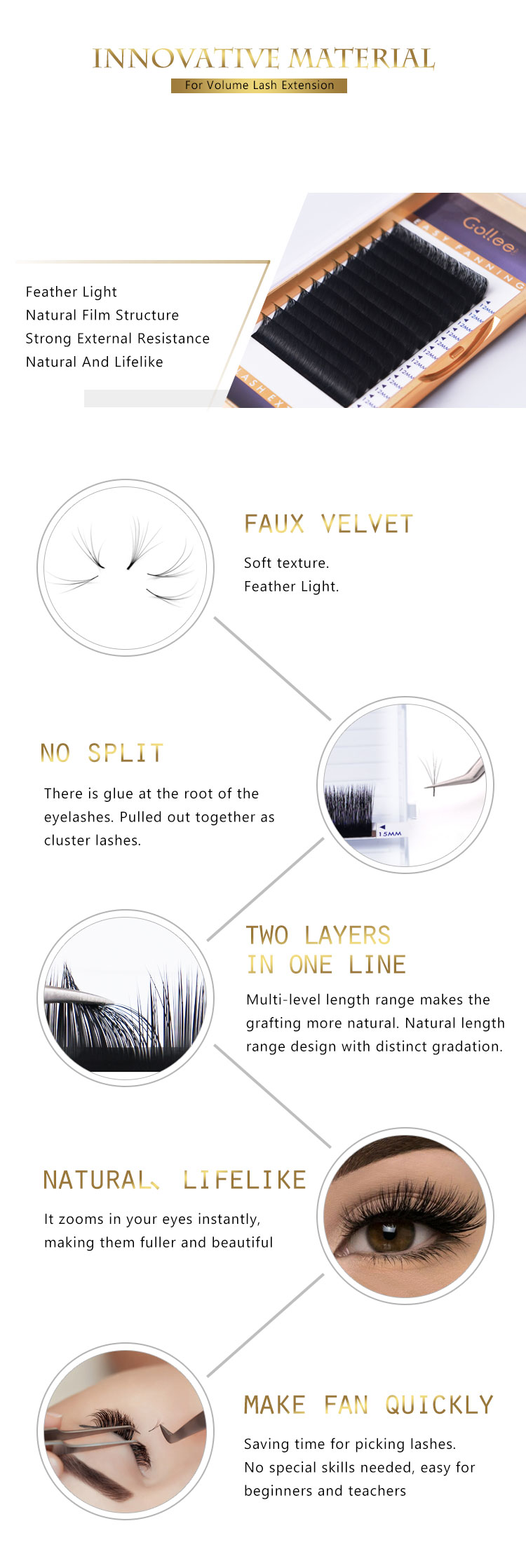 Gollee 100% C Curl One Touch Fan One Second Making Fans Easy Blooming  Velvet Volume Buy Mink Cluster Mixed Eyelash Extensions, View Gollee 100% C  Curl