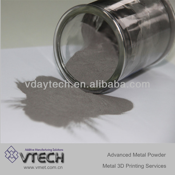 Chinese Supplier of Advanced Spherical Shape Magnesium Alloy Powder used in metal 3D printing service