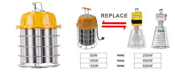 중국 best 잘 팔리는 products ip64 led work 빛 80 W/100 W RoHS CE Certification 임시 Led 일 빛 대 한 거리