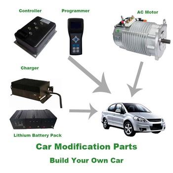 15kw 144v Electric Car Brushless Dc Motor Torque Controller Buy Electric Car Controller Electric Car Motor Controller Electric Car Motor Motor