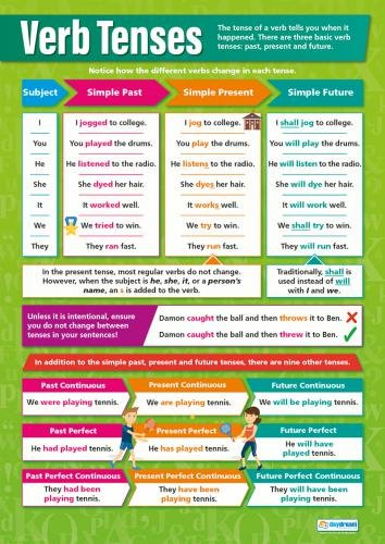 Cheap Tenses Exercise, find Tenses Exercise deals on line at
